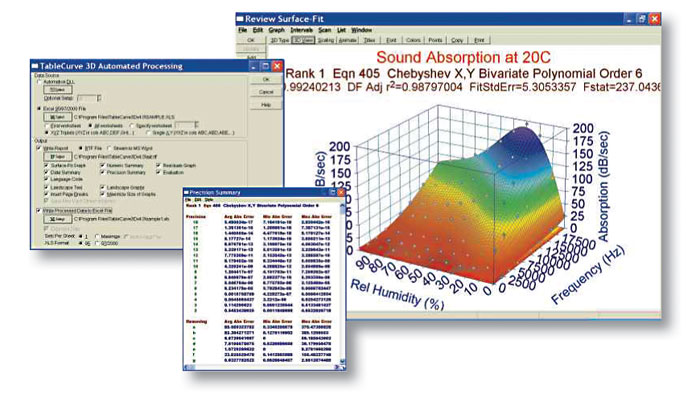 TableCurve 3D: Model Complex Data Sets Fast and Easy